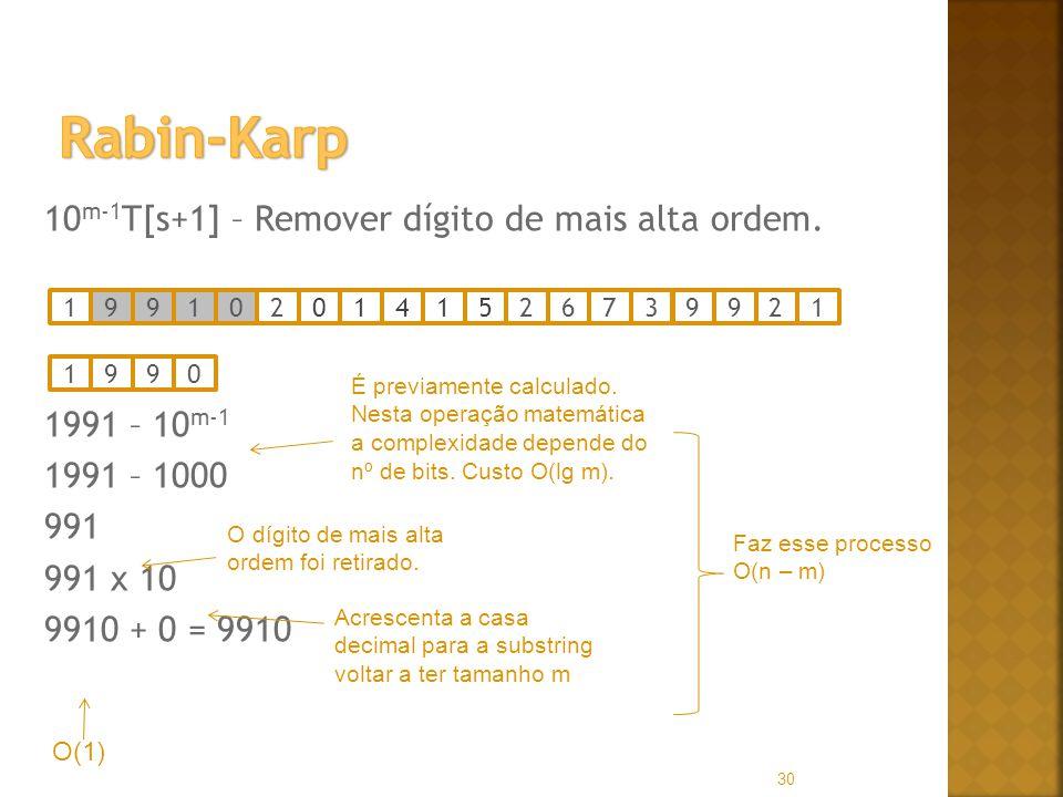 Rabin-Karp 10m-1T[s+1] – Remover dígito de mais alta ordem. 1991 – 10m-1 1991 – 1000 991 991 x 10 9910 + 0 = 9910